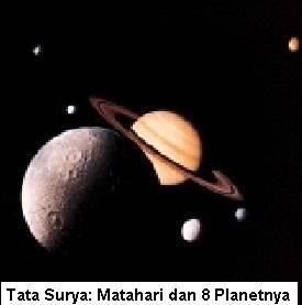 Matahari dengan 8 Planetnya