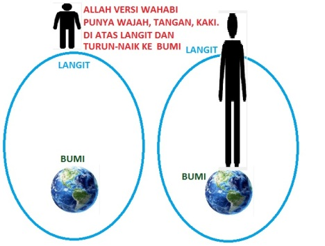 Perbandingan Aqidah Wahabi Sunni Syiah 2